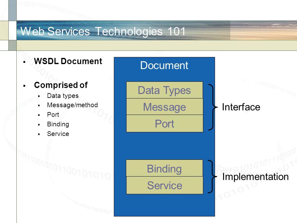 Web Services Technologies 101
