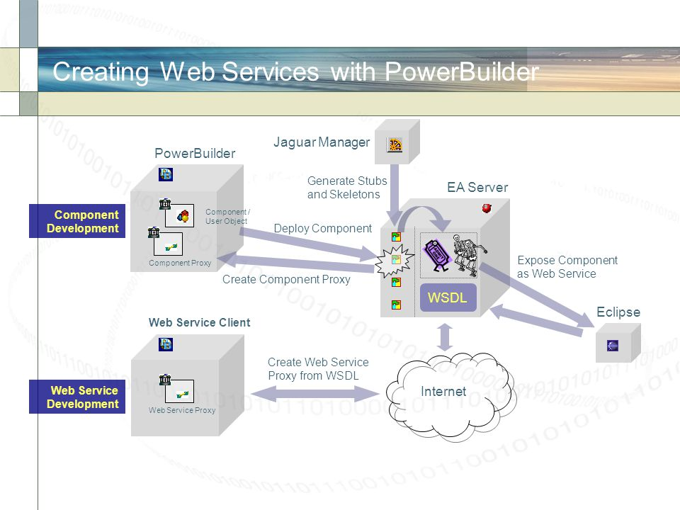 Creating Web Services with PowerBuilder
