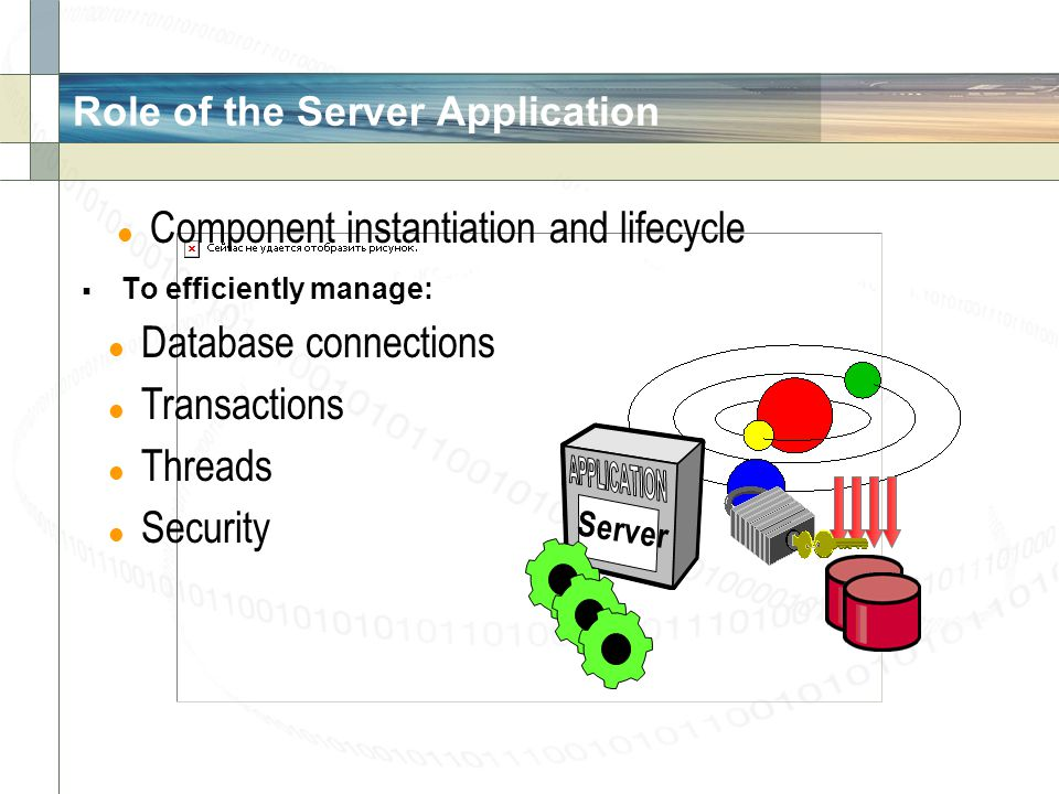 Role of the Server Application