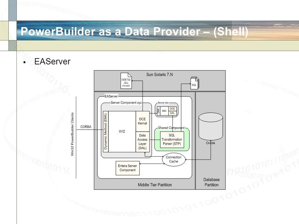 PowerBuilder as a Data Provider – (Shell)