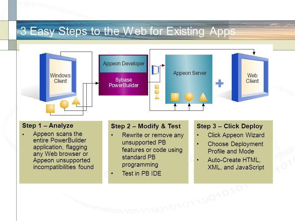 3 Easy Steps to the Web for Existing Apps