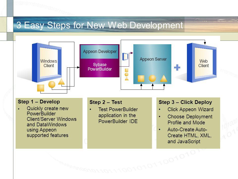 3 Easy Steps for New Web Development