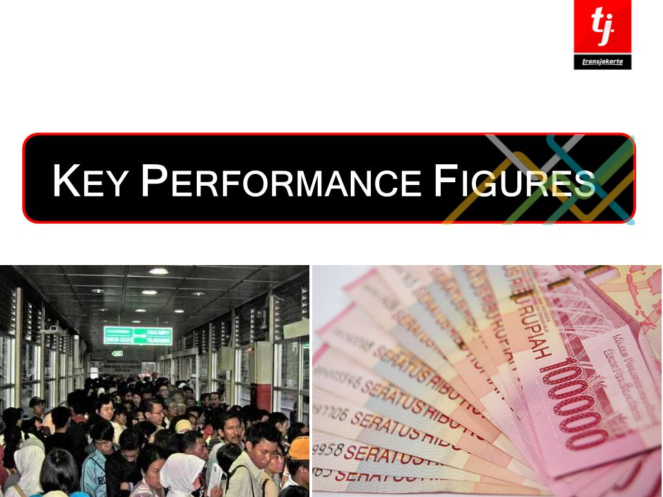 Key Performance Figures