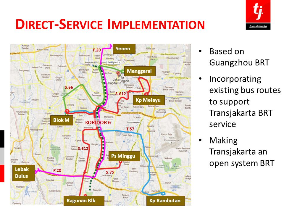 Direct-Service Implementation