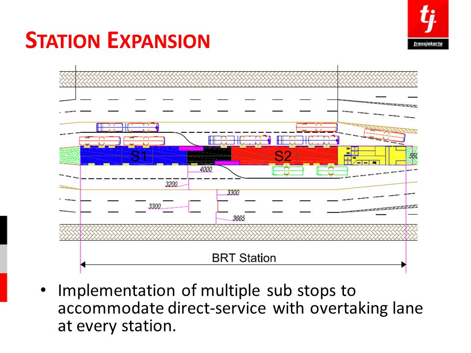 Station Expansion Implementation of multiple sub stops to accommodate direct-service with overtaking lane at every station.