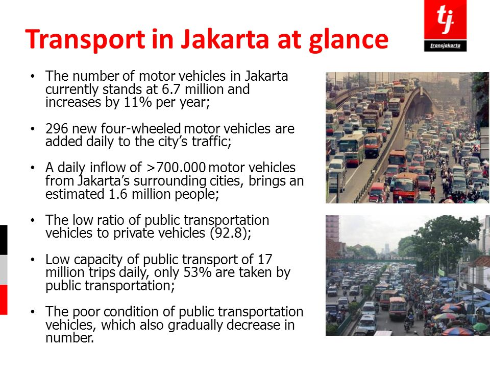 Transport in Jakarta at glance