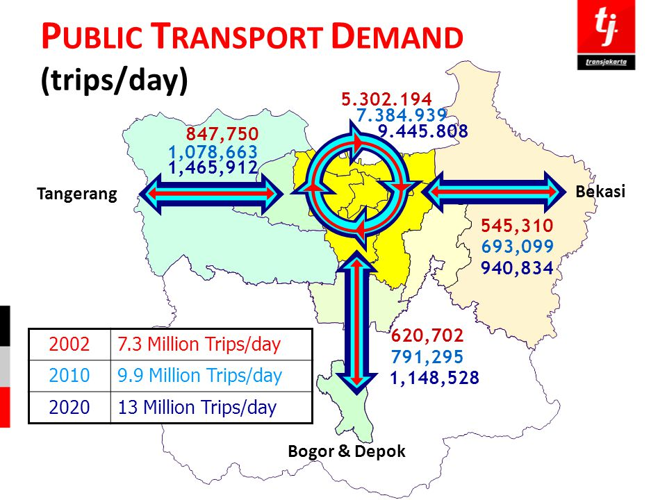 PUBLIC TRANSPORT DEMAND (trips/day)
