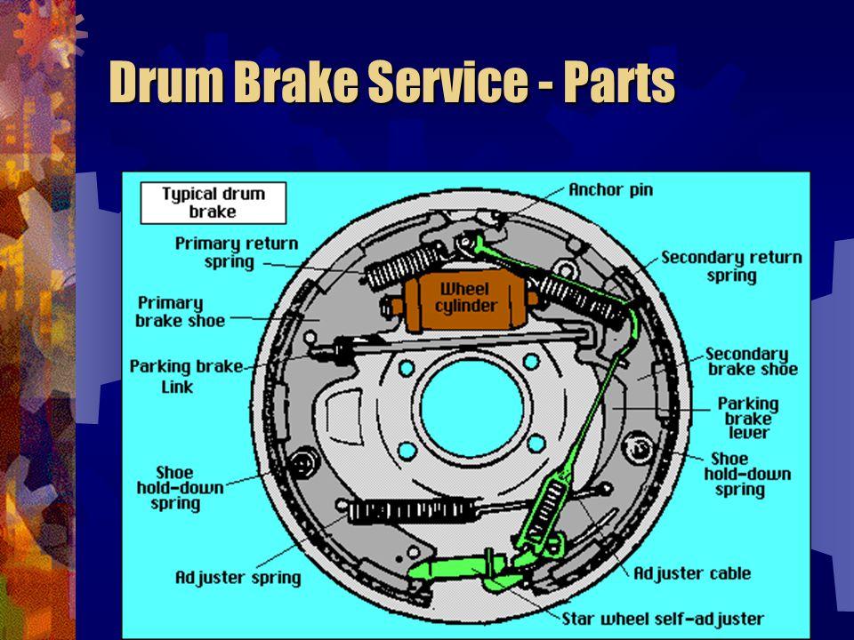 Drum Brake Service - Parts