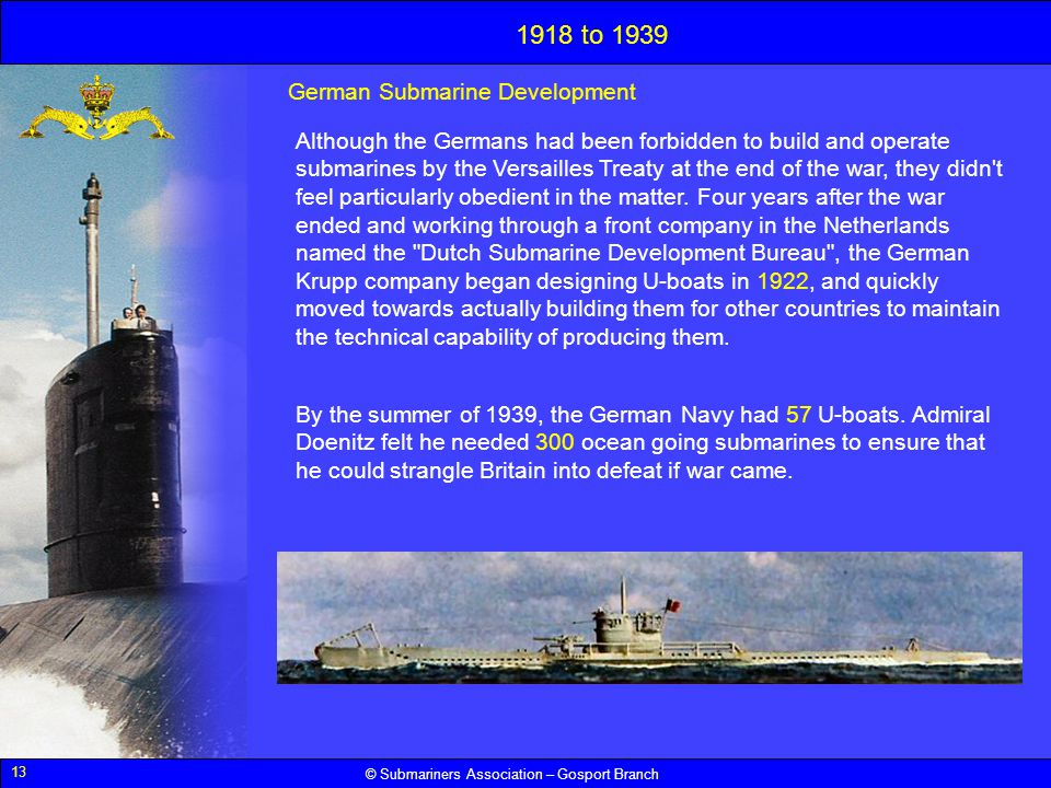 1918 to 1939 German Submarine Development