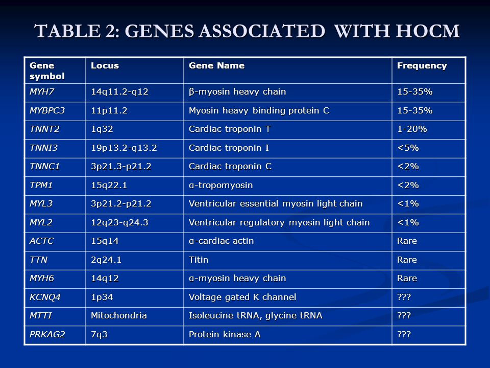 TABLE 2: GENES ASSOCIATED WITH HOCM