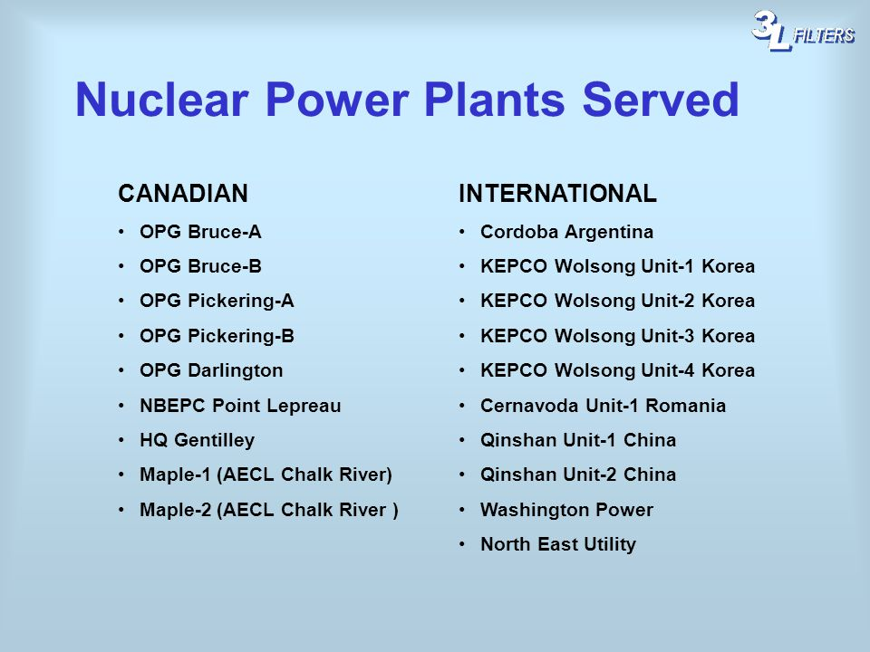 Nuclear Power Plants Served