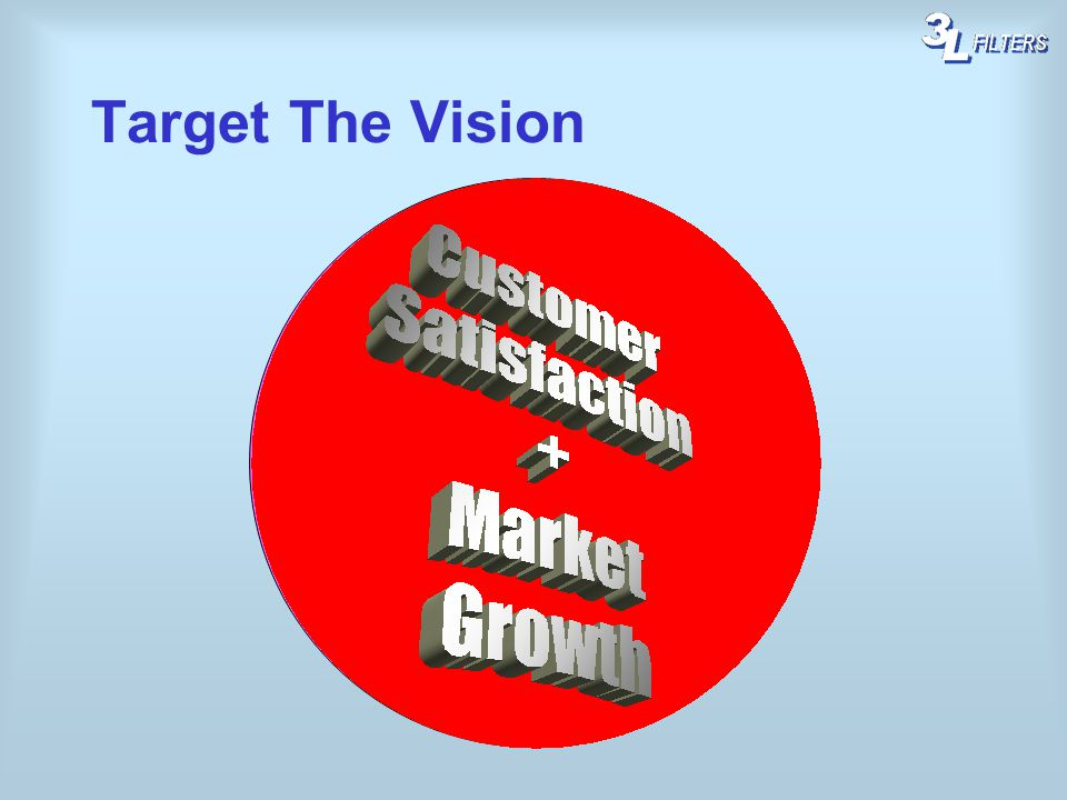 Target The Vision Customer Resource Depletion