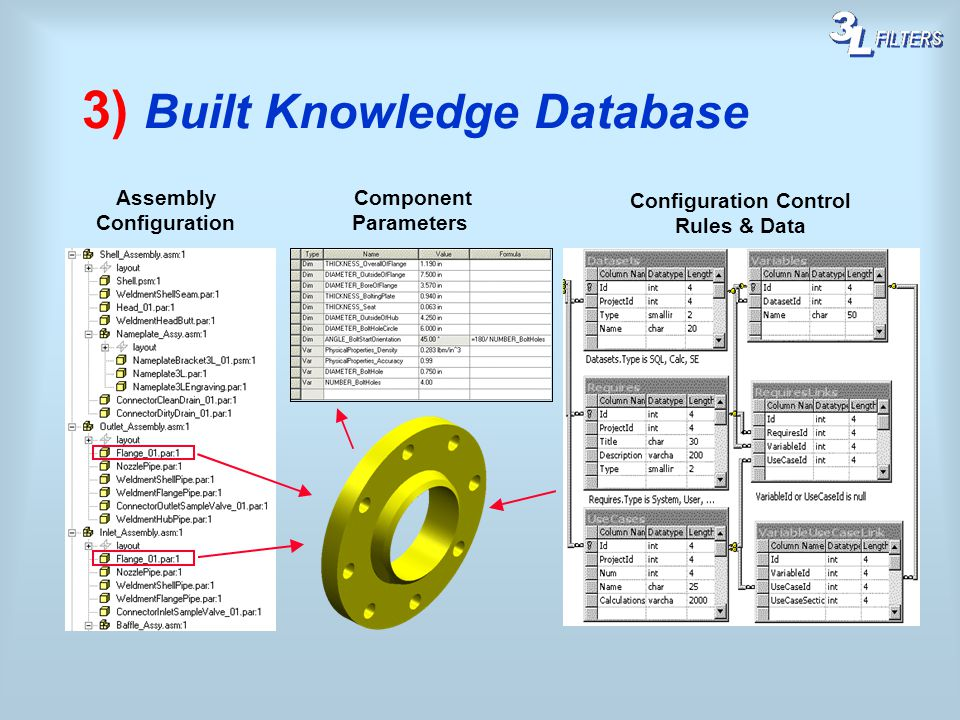 3) Built Knowledge Database