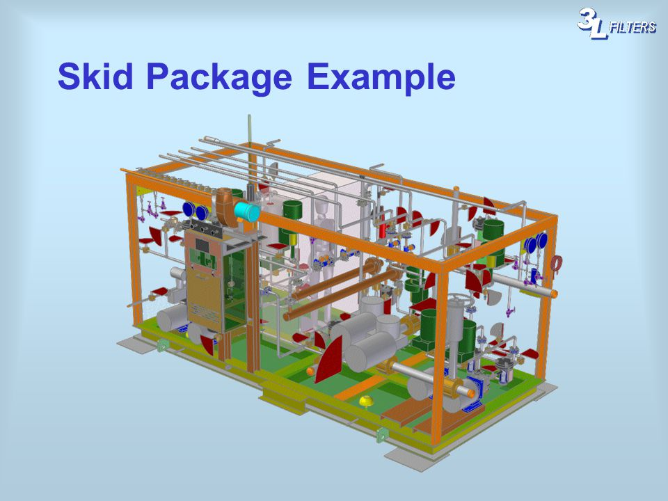 Skid Package Example