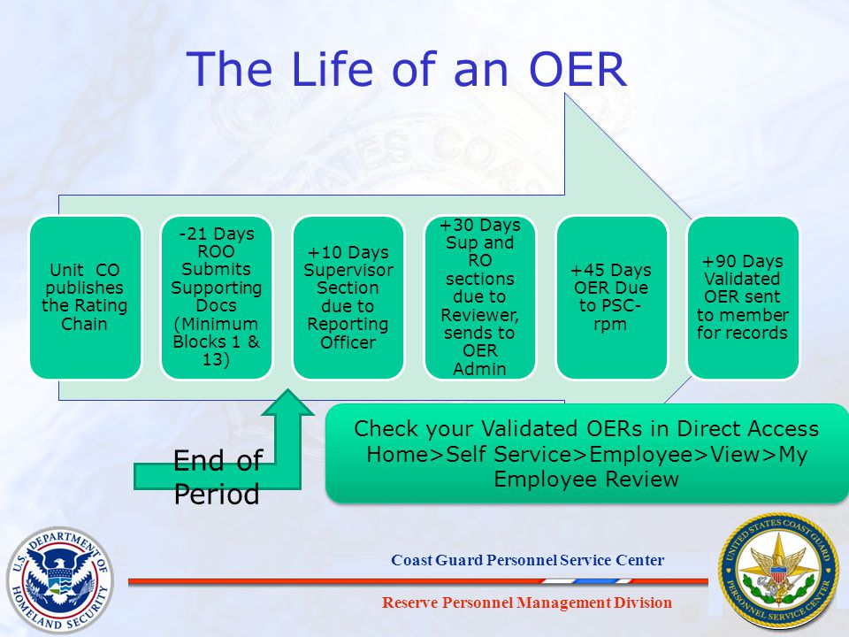 The Life of an OER End of Period