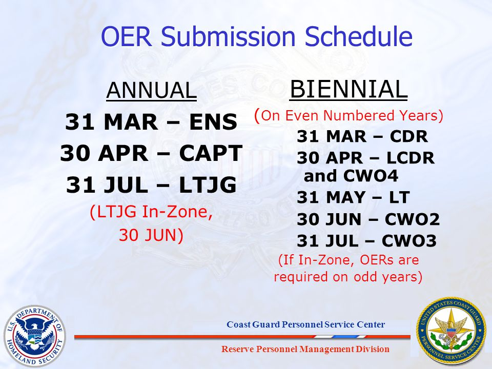 OER Submission Schedule