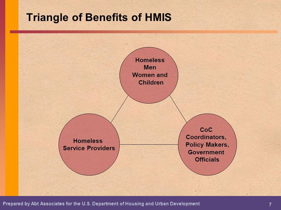 Triangle of Benefits of HMIS