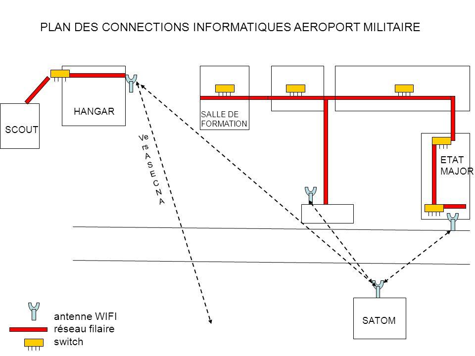 PLAN DES CONNECTIONS INFORMATIQUES AEROPORT MILITAIRE