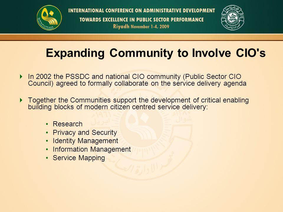 Expanding Community to Involve CIO s