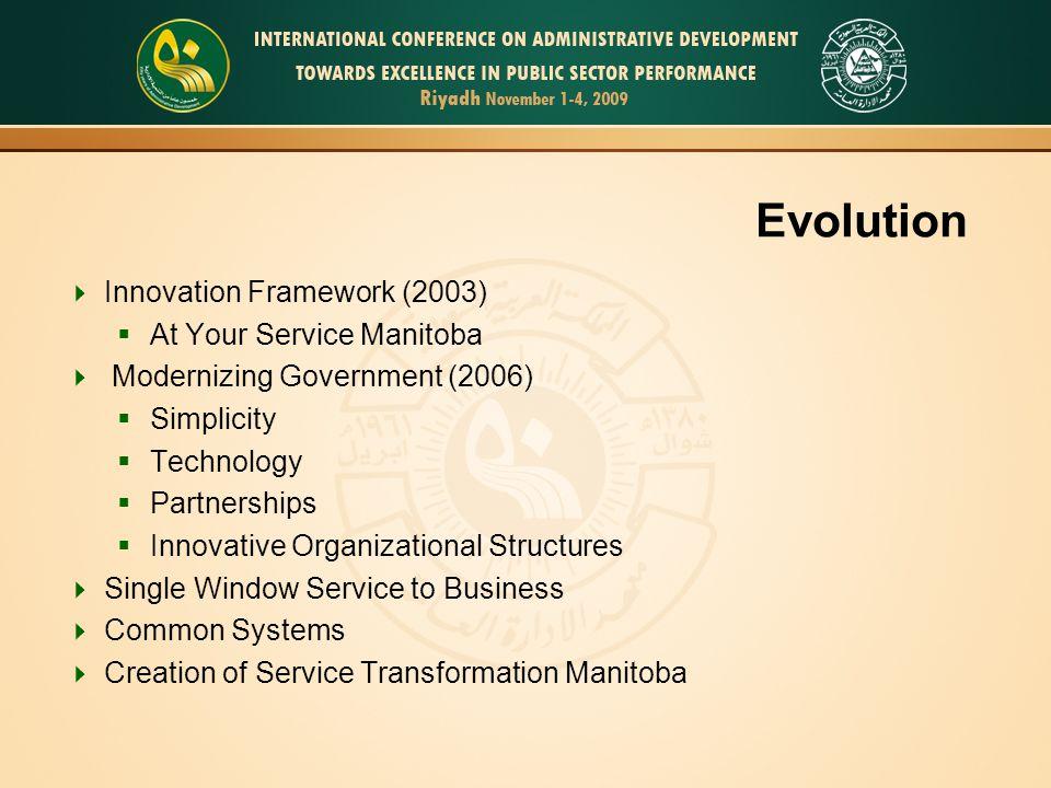 Evolution Innovation Framework (2003) At Your Service Manitoba