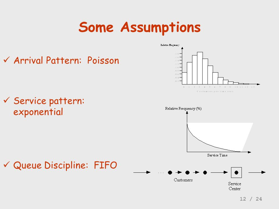 Some Assumptions Arrival Pattern: Poisson Service pattern: exponential