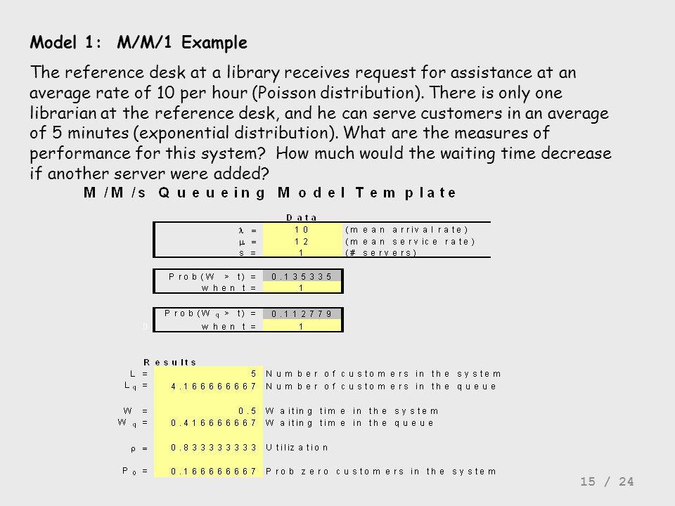 Model 1: M/M/1 Example