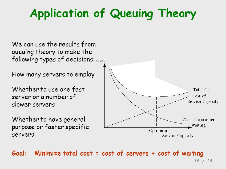 Application of Queuing Theory