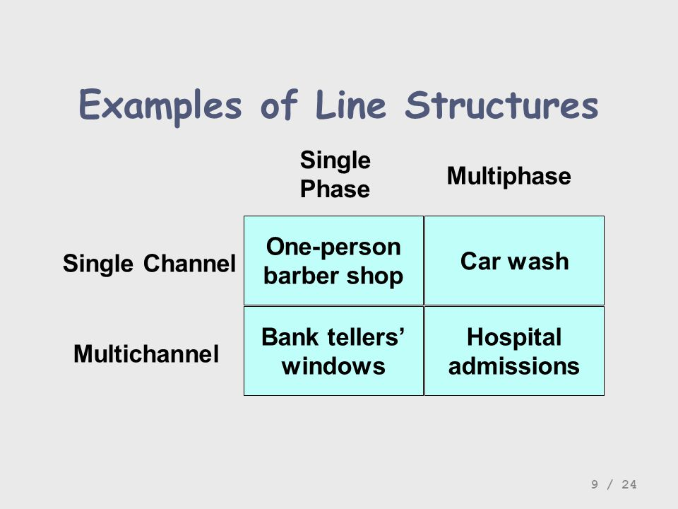 Examples of Line Structures
