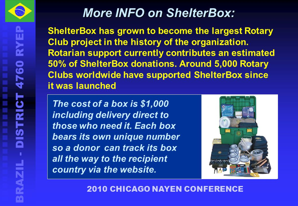 More INFO on ShelterBox: