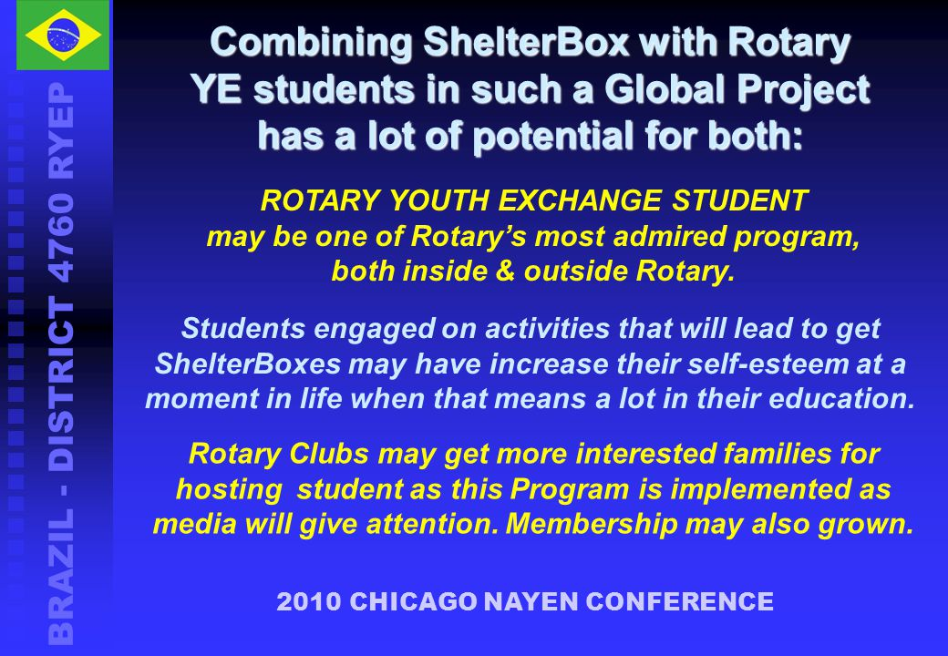 Combining ShelterBox with Rotary YE students in such a Global Project has a lot of potential for both: