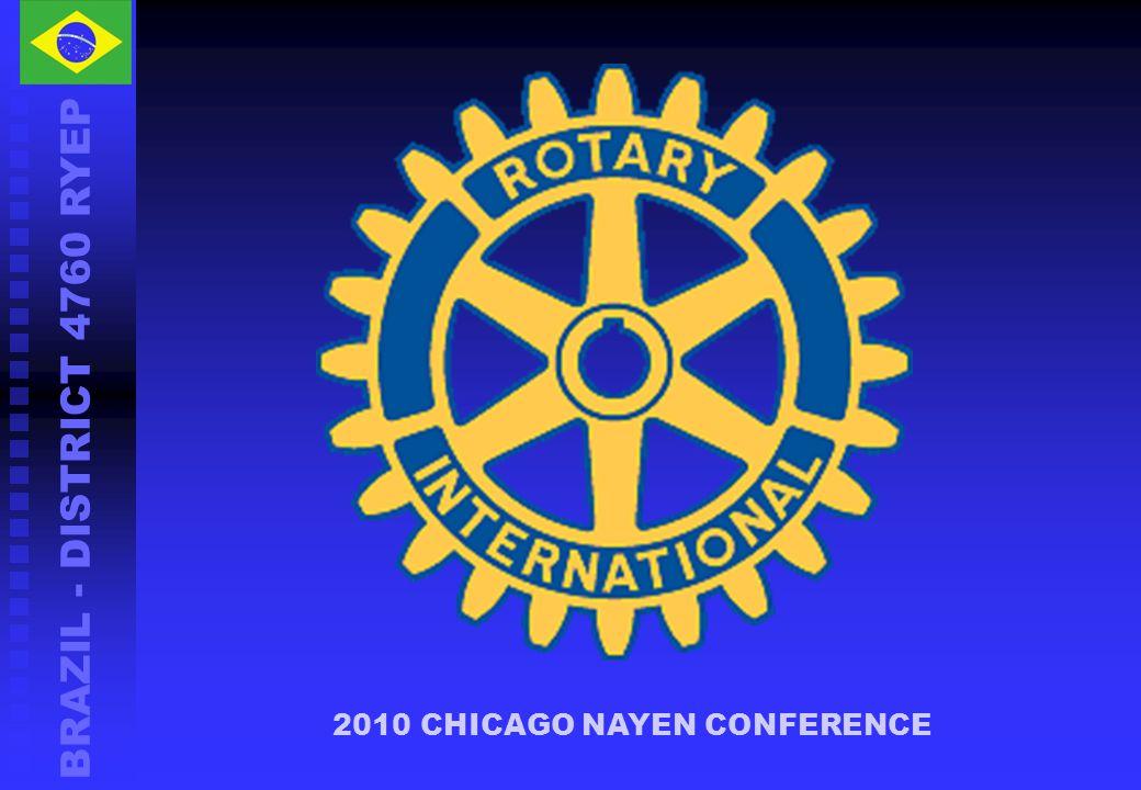 2010 CHICAGO NAYEN CONFERENCE
