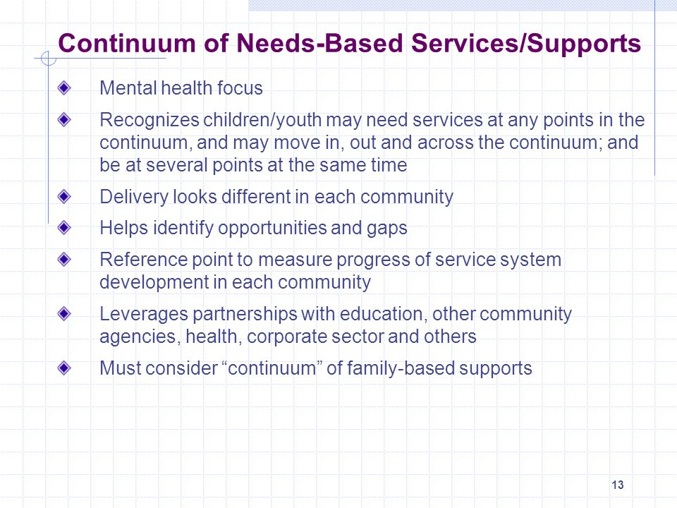 Continuum of Needs-Based Services/Supports