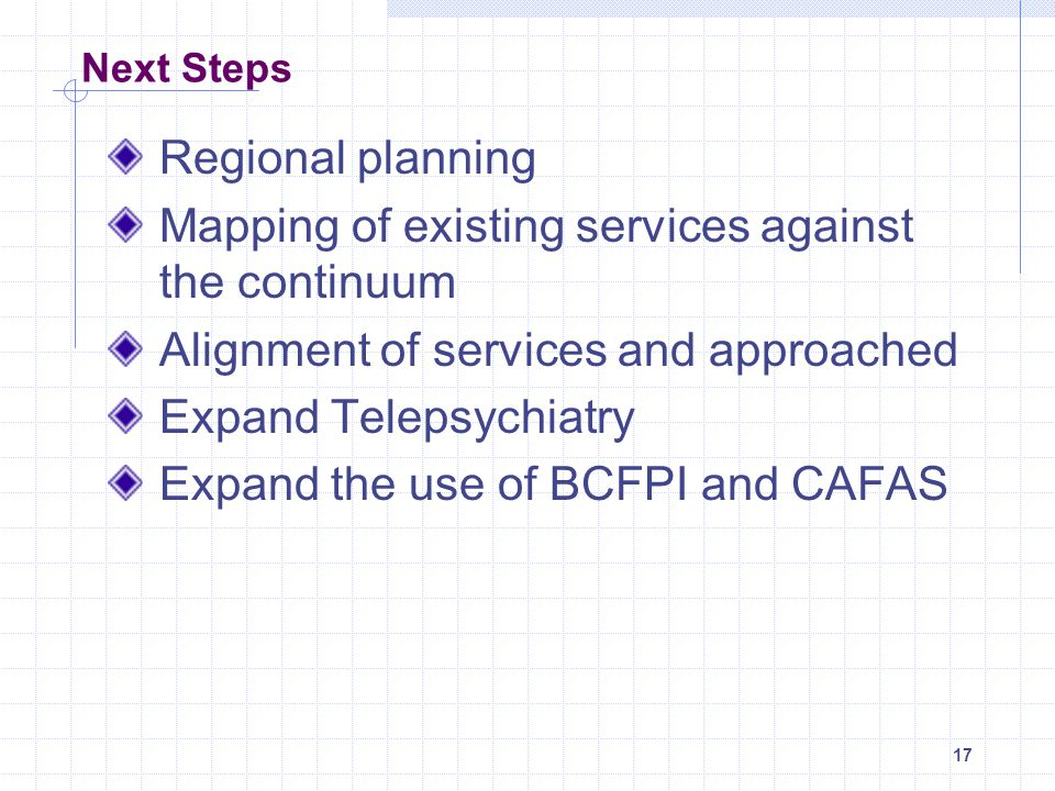 Mapping of existing services against the continuum