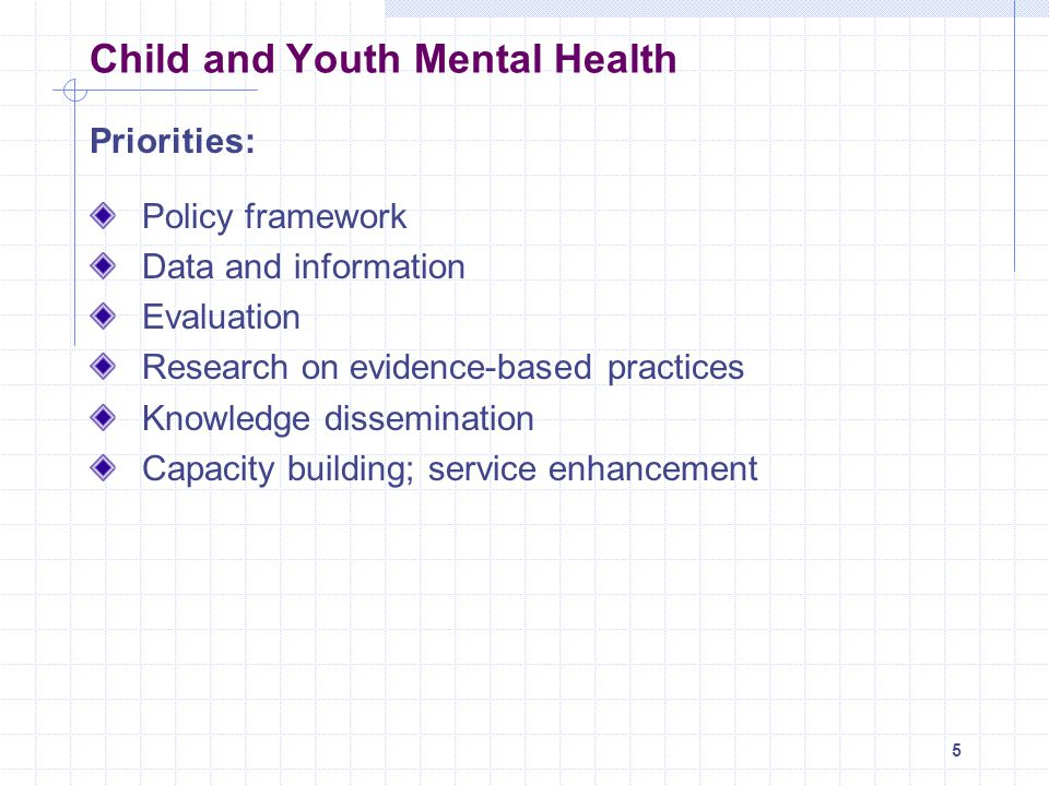 Child and Youth Mental Health
