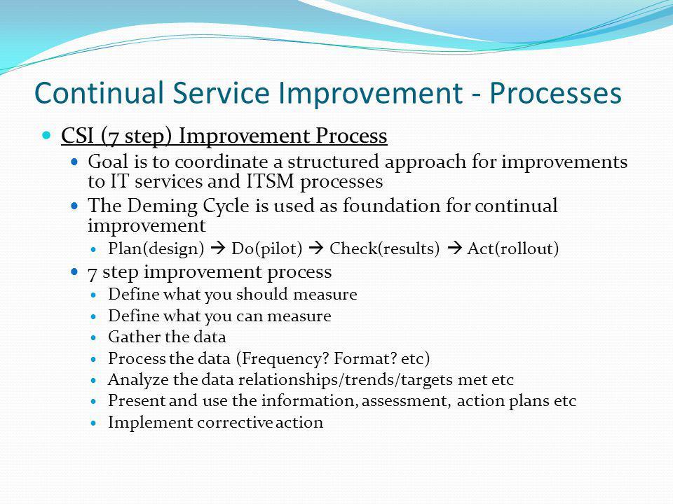 Continual Service Improvement - Processes
