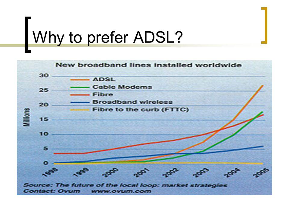 Why to prefer ADSL