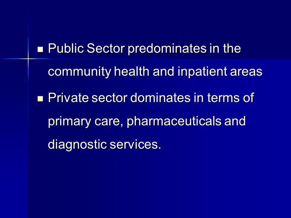 Public Sector predominates in the community health and inpatient areas