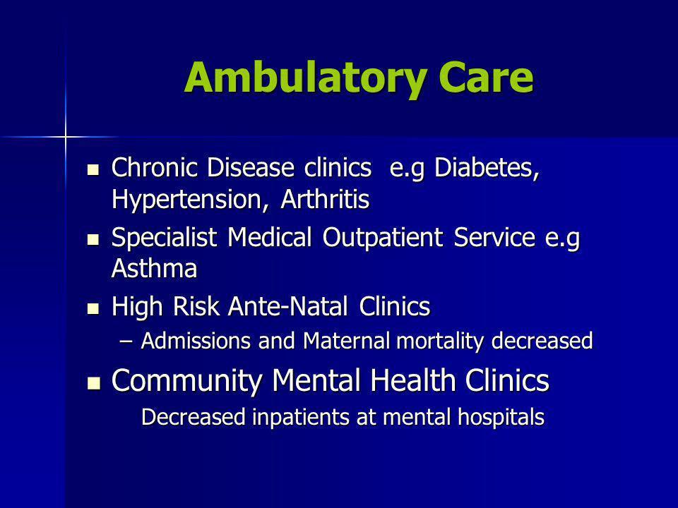 Ambulatory Care Community Mental Health Clinics