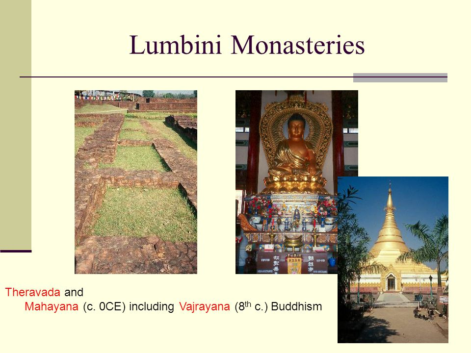 Lumbini Monasteries Theravada and