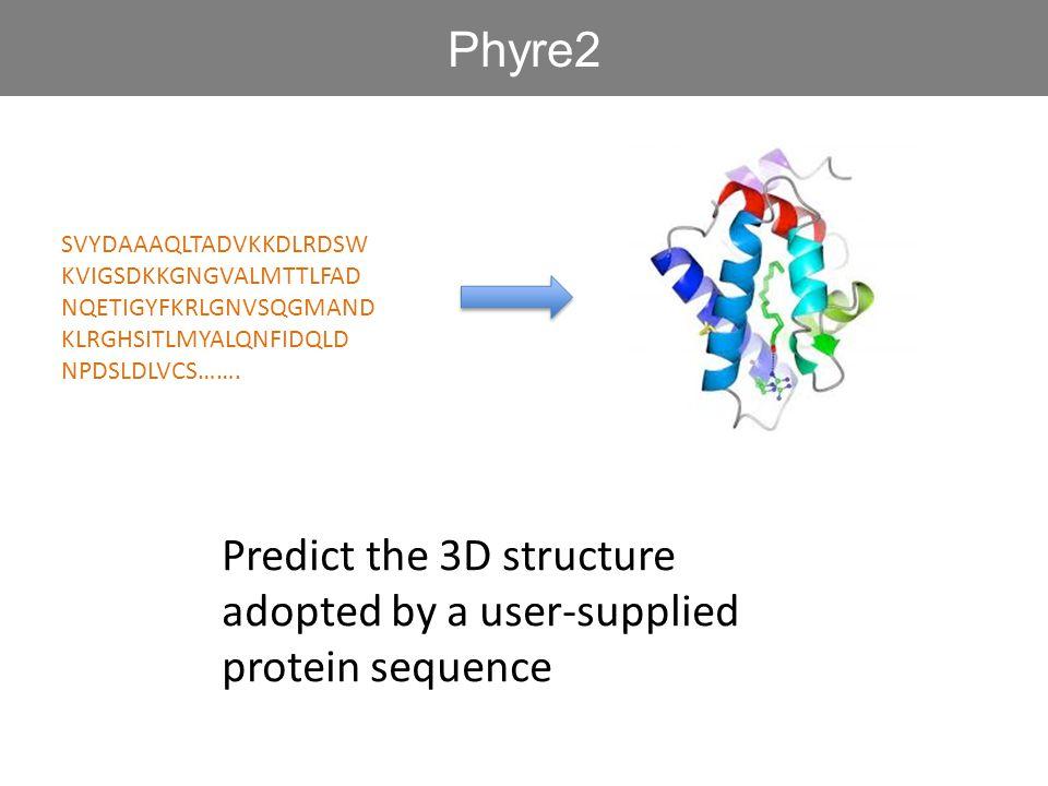 Phyre2 SVYDAAAQLTADVKKDLRDSW. KVIGSDKKGNGVALMTTLFAD. NQETIGYFKRLGNVSQGMAND. KLRGHSITLMYALQNFIDQLD.