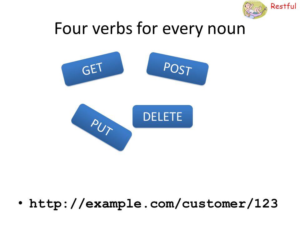 Four verbs for every noun