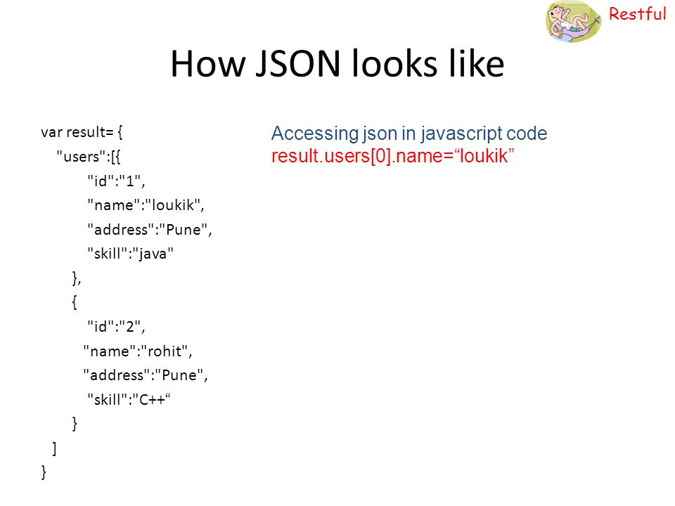 How JSON looks like Accessing json in javascript code