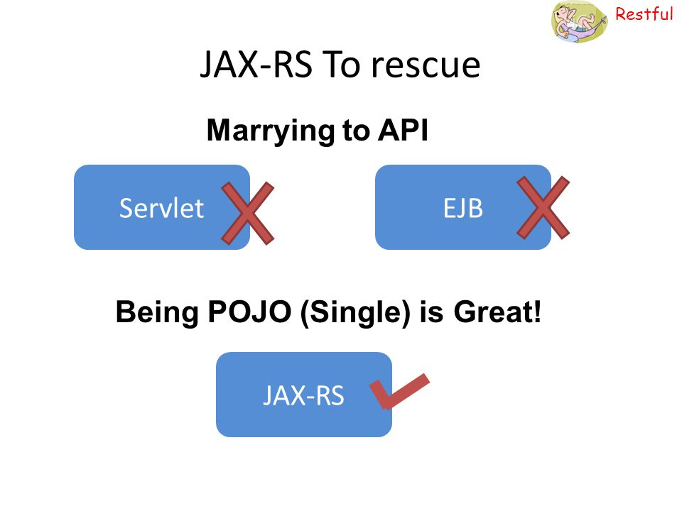 JAX-RS To rescue Marrying to API EJB Servlet