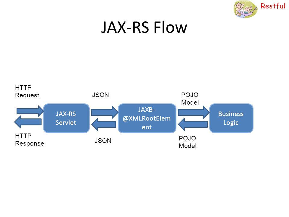 JAXB-@XMLRootElement