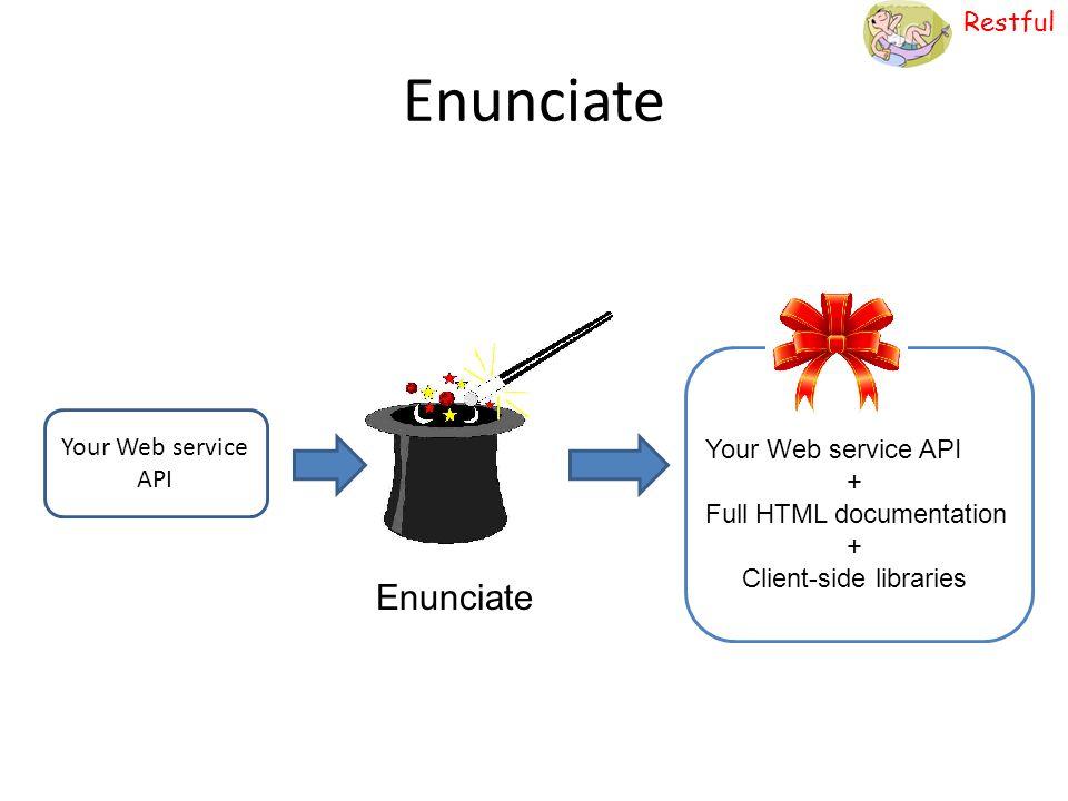 Enunciate Enunciate Your Web service API Your Web service API