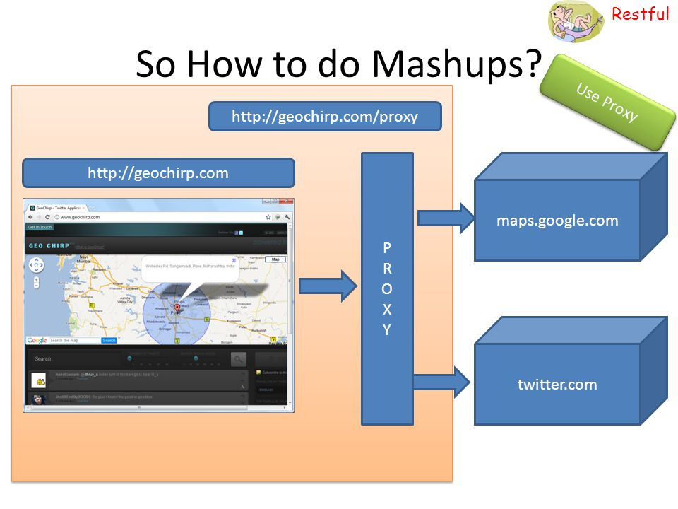 So How to do Mashups Use Proxy http://geochirp.com/proxy