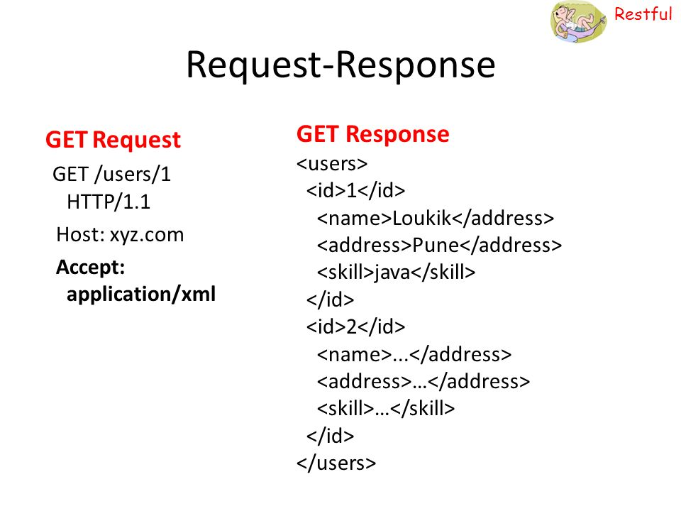 Request-Response GET Response <users> <id>1</id>
