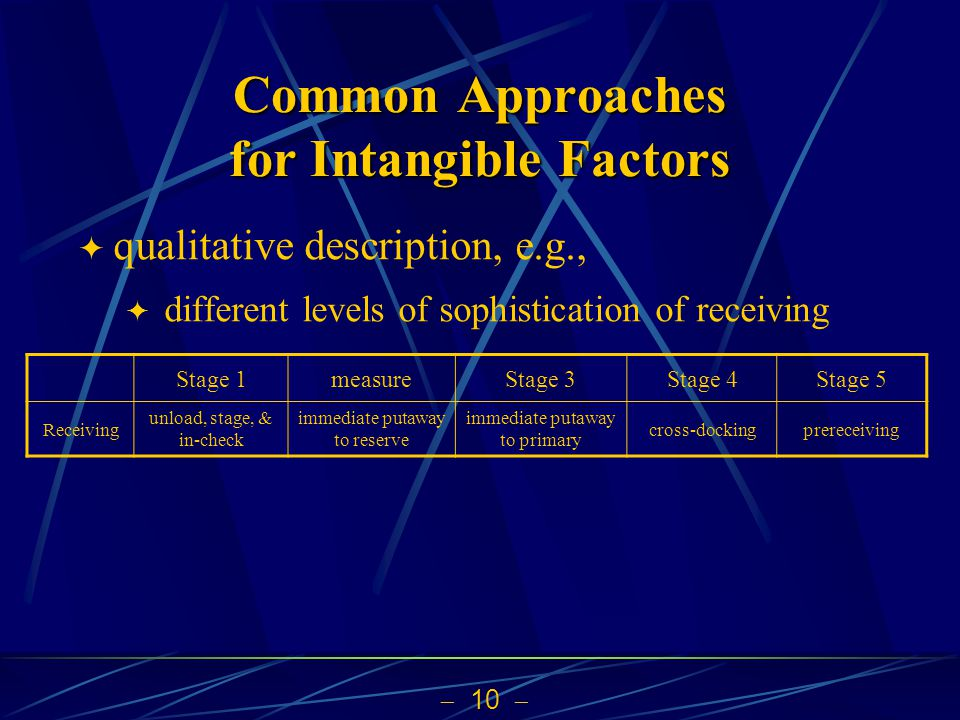 Common Approaches for Intangible Factors