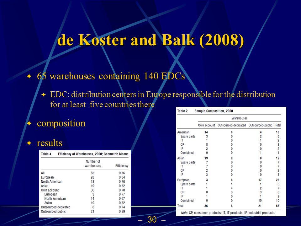 de Koster and Balk (2008) 65 warehouses containing 140 EDCs