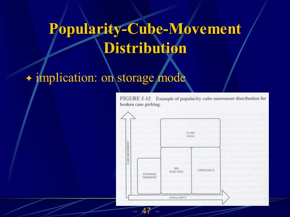 Popularity-Cube-Movement Distribution
